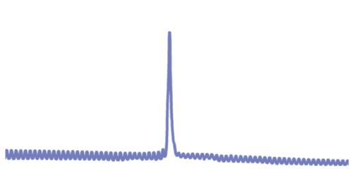 narrow line width laser