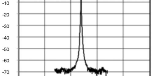 Narrow Linewidth Laser